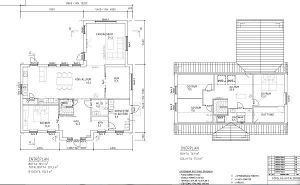Villa Sjövik Modernista plan